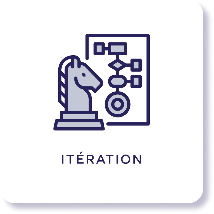 iteratio